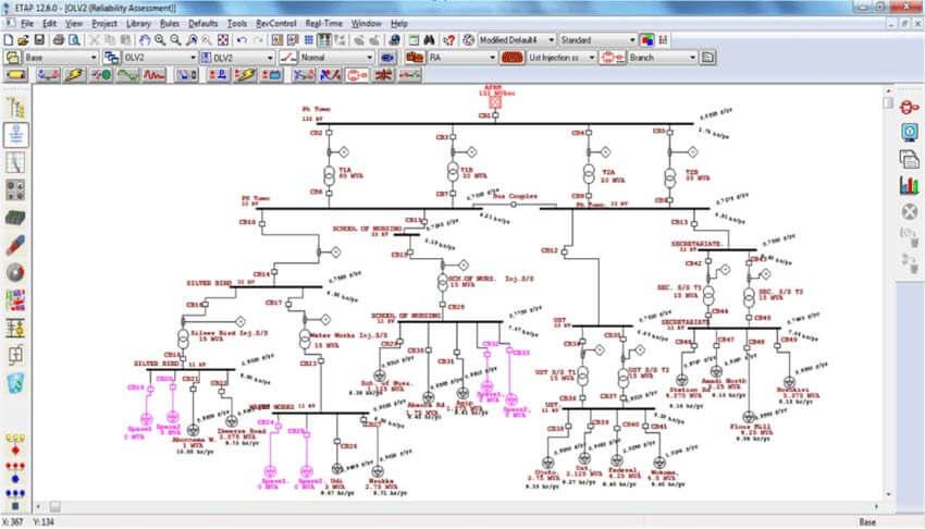 نرم افزار ETAP